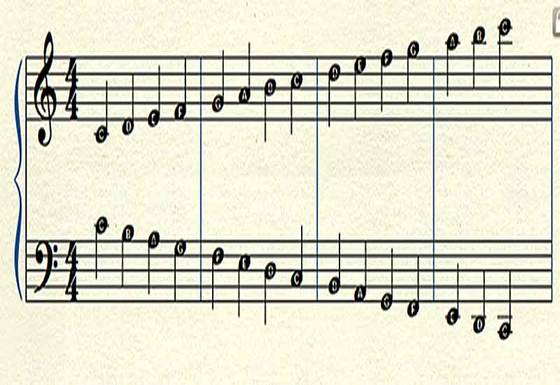 Music Theory Basics for Beginners
